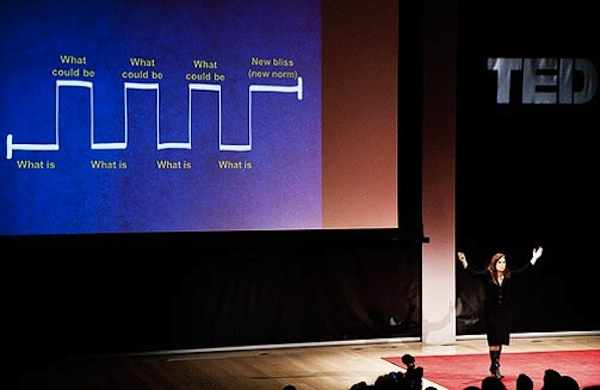 Nancy Duarte at the TED talks